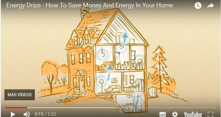 Consejos sobre ahorro y uso responsable de energía – Energy Drips. How to save money and Energy in your home